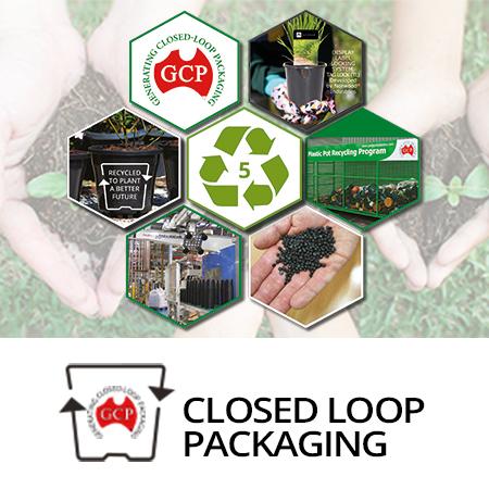 Closed Loop Packaging
